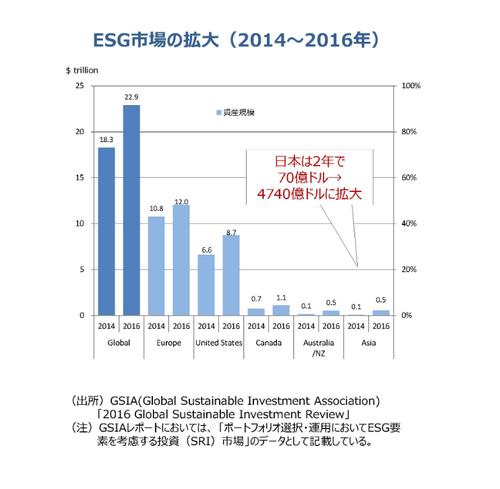ESG投資1.png
