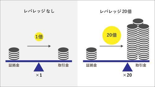 No.3_FX取引とは(イラスト1) (2).jpg