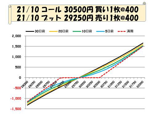 シンセティック・先物買い(図).PNG