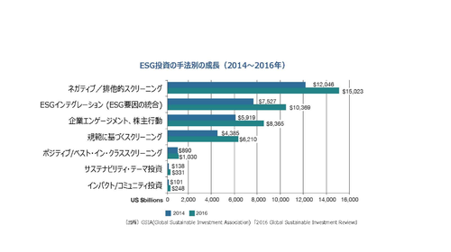ESG投資2.png